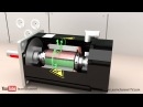 Technical animation: How a servo motor works