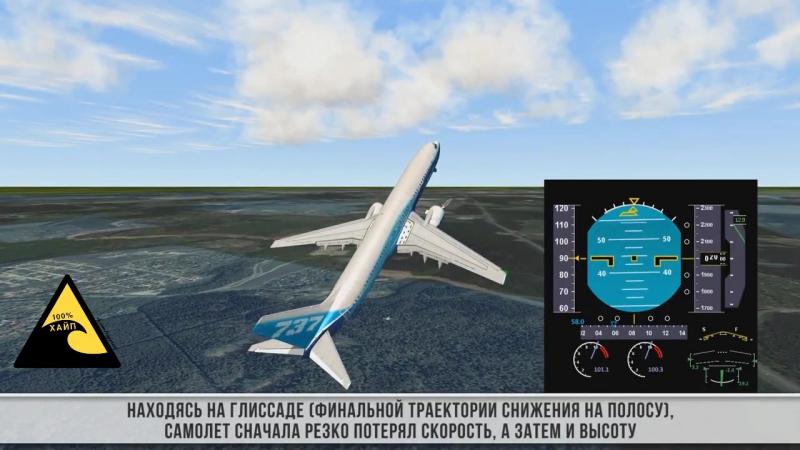 Рейс авиакомпании UTair едва не разбился во Внуково. Реконструкция посадки самолета во Внуково 13.10.2017 . ХАЙП100%