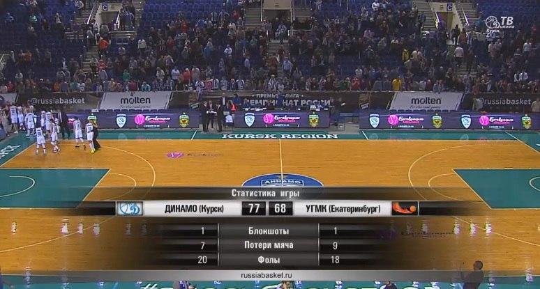 Баскетболистки УГМК проиграли первую игру после ухода изкоманды Дайаны Таурази