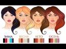 Как определить свой цветотип внешности Тест 😀