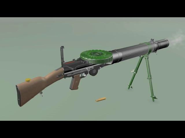 Пулемёт Льюиса - Британский ручной пулемёт времён Первой мировой войны