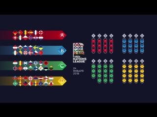 Все о Лиге Наций УЕФА