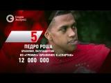 Главные трансферы РФПЛ. 10 игроков под 130 миллионов