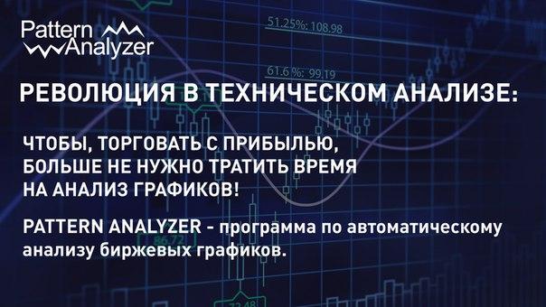 PATTERN ANALYZER - программа по автоматическому анализу биржевых графи