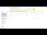 Как в Яндекс.Директе изменился подход к расчёту ставок на поиске