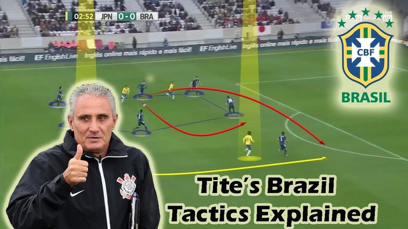 Tite's Brazil - Tactics Explained - World Cup Preview