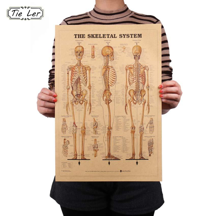 Плакат для познания внутреннего мира человека 110