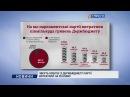 Чверть коштів із держбюджету партії витратили на рекламу