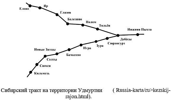 Межрайонный туристический маршрут «Государева дорога Легенд