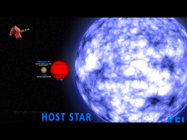SPACE UPDATE HOTTEST GAS GIANT EXOPLANET FOUND!
