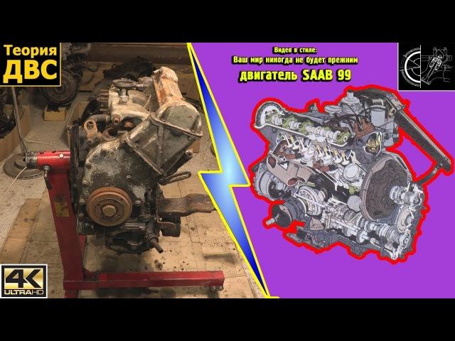 Видео в стиле Ваш мир никогда не будет прежним двигатель SAAB 99