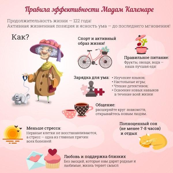 Правила эффективности Мадам Калемаре Мадам Калемаре (а по другим ист