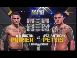 Dustin Poirier vs Anthony Pettis Full Fight HD