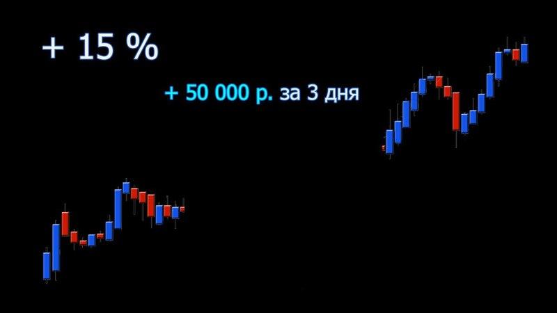 Результат 13 по трейдингу 50 000 р. за 3 дня ( 15 %)   Владислав Бурховецкий