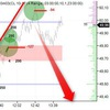 Borisyth iXX - FMind - анализ, сигналы, торговля