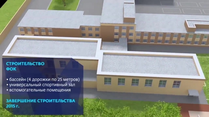 Проект развитие системы кадетского образования Кадетство