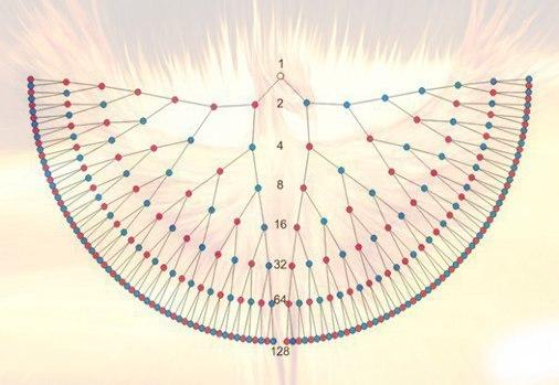 Влияние семи поколений предков на судьбы потомков DNwtSKnRTA8