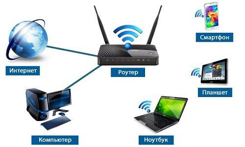 Защити свой Wi-Fi от соседа
