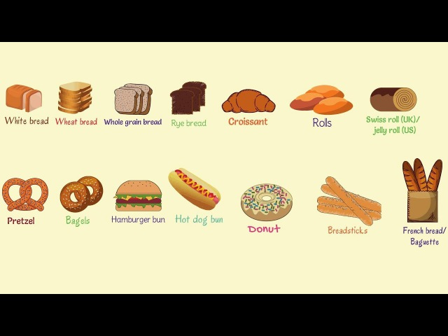 Vocabulary for Kids Different Types of Bread in English