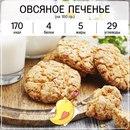 Овсяное печенье - всего три ингредиента