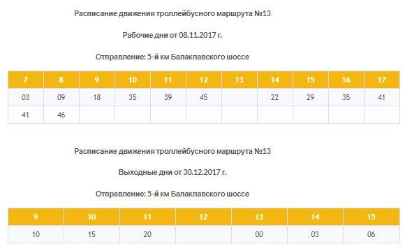 Расписание движения возобновлённого троллейбусного маршрута №13:)