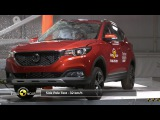 Euro NCAP Crash Test of MG ZS