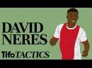 David Neres Tactical Profile