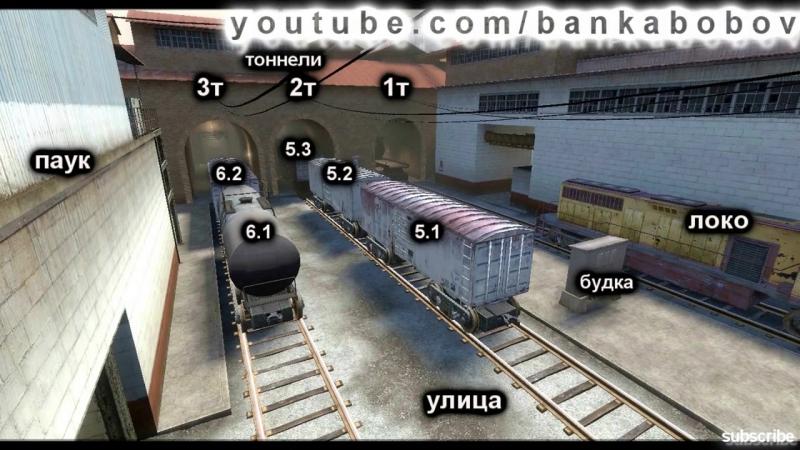 Обозначения и нычки (Mapguide) de_train