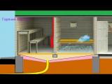 Баня фундамент теплый пол _ Bath basement floor heating