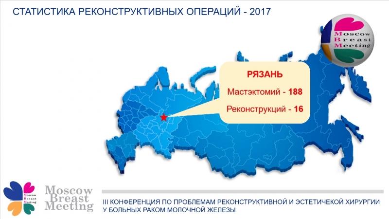 Cтатистика реконструктивных операций 2017 г. для MBM-2018