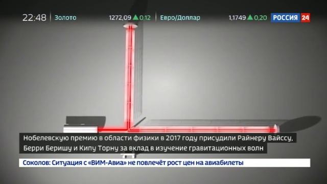 Новости на Россия 24 • Шквалы и зыбь Вселенной Нобелевку по физике дали за открытие гравитационных волн