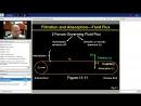 37th Lecture-Kaplan Step 1 CA-Phsyiology-Wilson-Feb 28, 2014