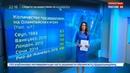 Новости на Россия 24 В южнокорейском Пхенчхане среди олимпийцев получило популярность приложение для знакомств