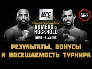 Результаты турнира UFC 221: Рокхолд vs. Ромеро (+Бонусы, посещаемость и нокауты)