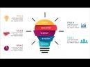 Infographics | Powerpoint, Keynote, Photoshop, Illustrator