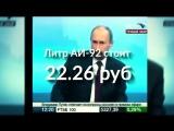 Как Путин боролся с ценами на бензин