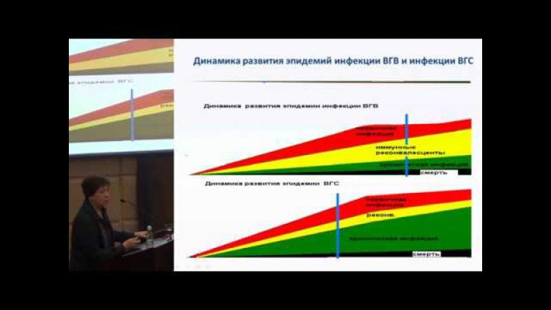 Инфекционные болезни и антимикробные средства 29