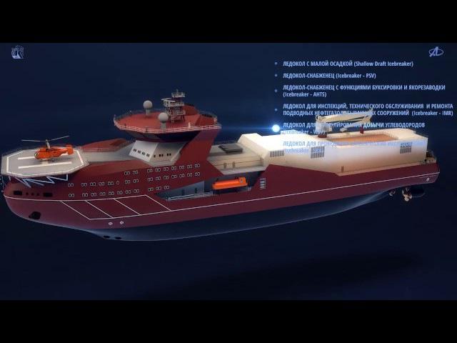 Проект 10570 ледокол оффшорного типа