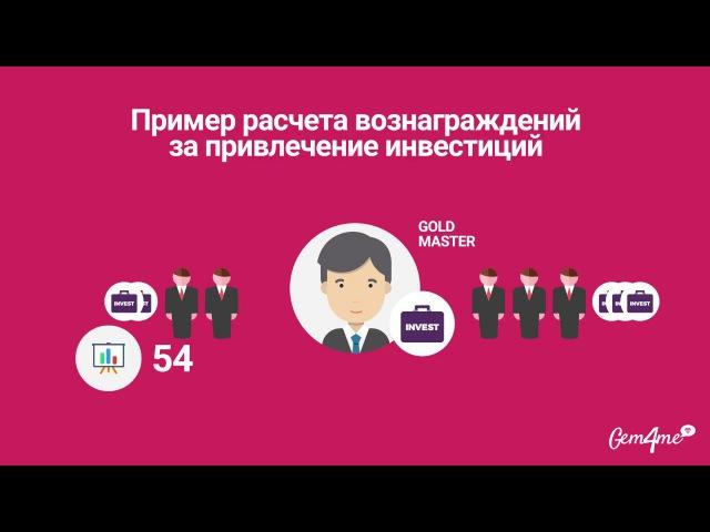Маркетинг- план Gem4me Investments Plc