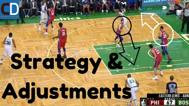 The Strategic Battle With The Al Horford Pick Pop