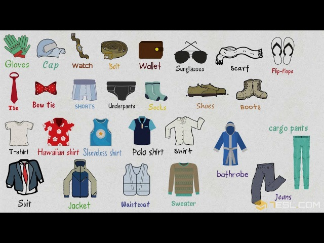 Kids Vocabulary Learn Names of Clothes Men's Clothing Vocabulary in English