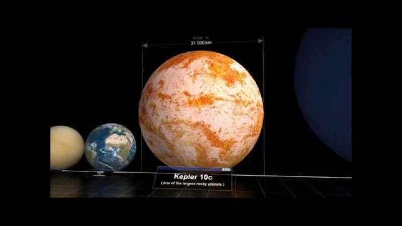 A comparação do tamanho do universo - O vídeo mais completo de todos