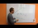 31й фактор Финансового Успеха, который я упустил на ФинФоруме