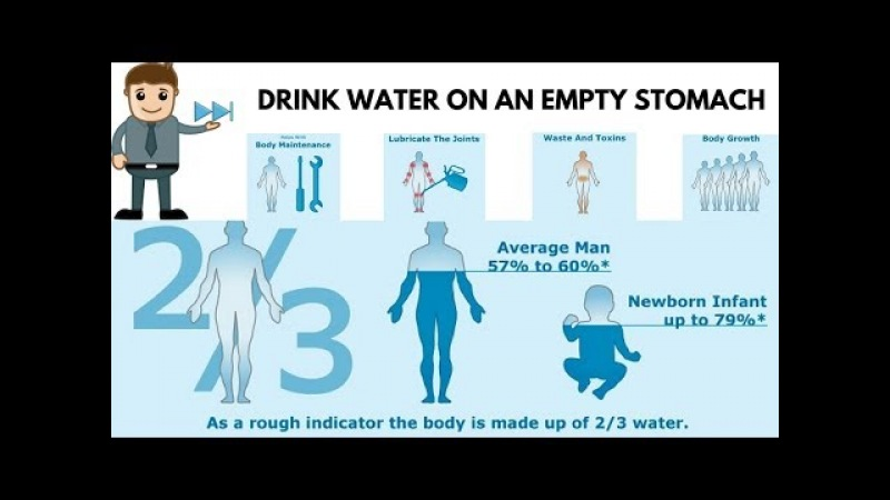 See what happens when you drink water In The Morning Immediately On An Empty Stomach