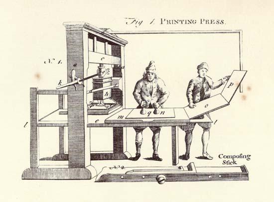 Печатный станок конца 19-го века имел офсетный пресс.