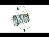 Принцип работы асинхронного электродвигателя