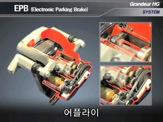 Electronic Parking Brake System 2016 - Hệ thống điều khiển thắng tay trợ lực điện EPB mới nhất