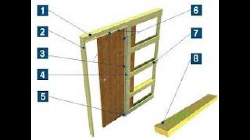 Раздвижные межкомнатные двери в Кишиневе Правильный монтаж и установка смотреть онлайн без регистрации