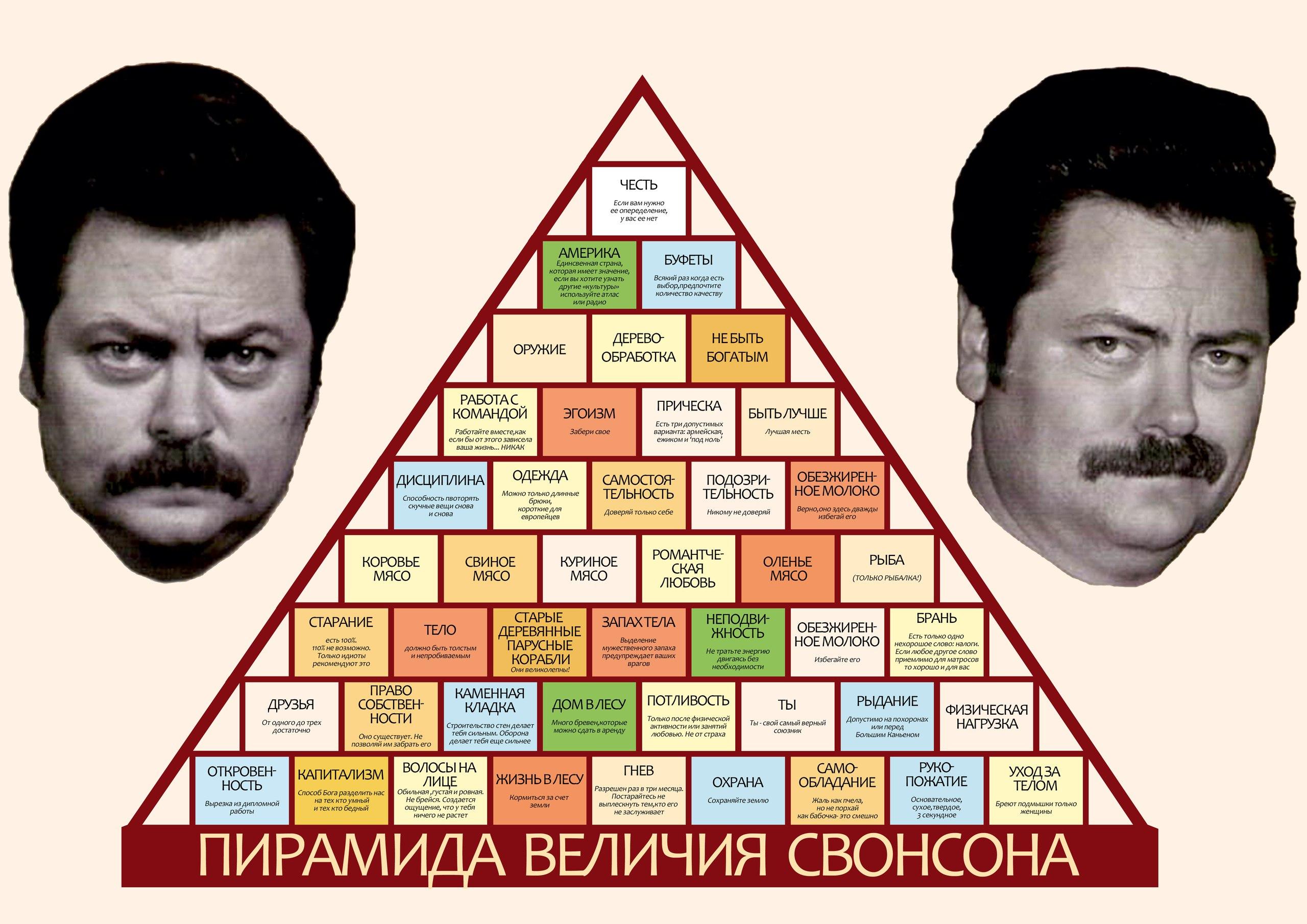 Пирамида Величия