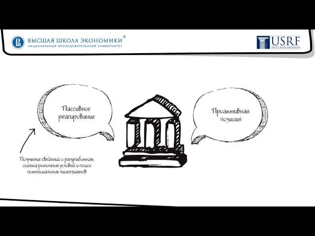 Коммерциализация интеллектуальной собственности: лицензирование без участия в...